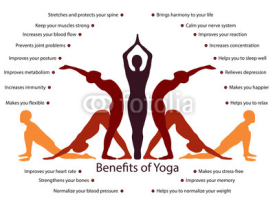 Fototapety Yoga infographics, benefits of yoga practice